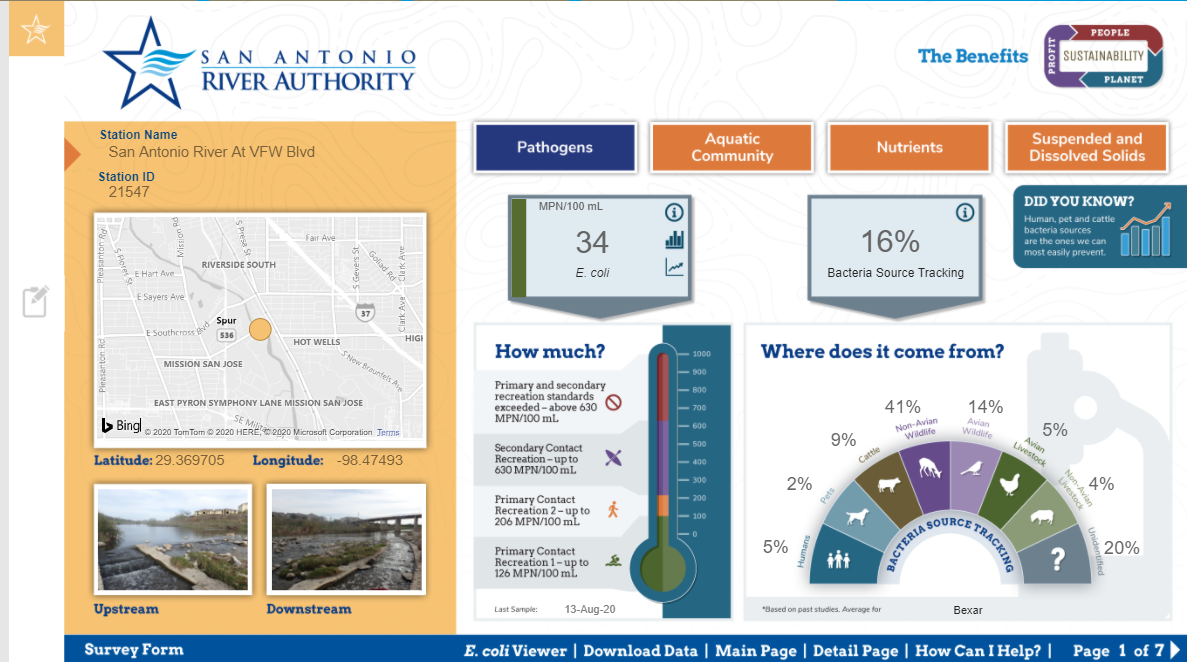 The River Authority Water Quality Dashboard offers interactive data in an user-friendly way.