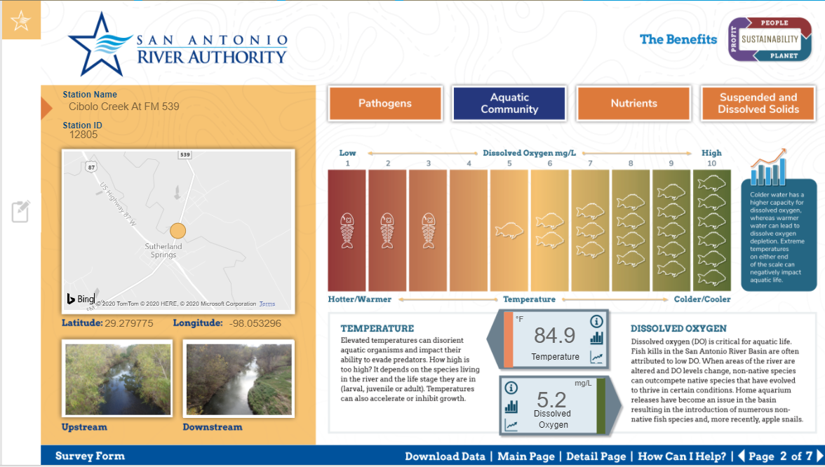 The River Authority Water Quality Dashboard offers info about the aquatic conditions of our creeks and rivers.