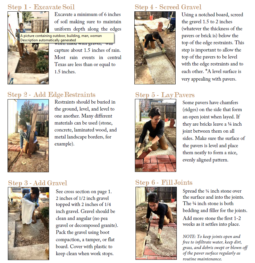 Six-step guide on how to install permeable pavers at home.