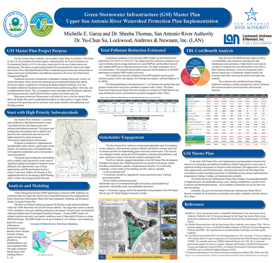 Green Stormwater Infrastructure (GSI) Master Plan Poster