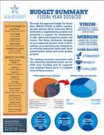 FY20 budget summary